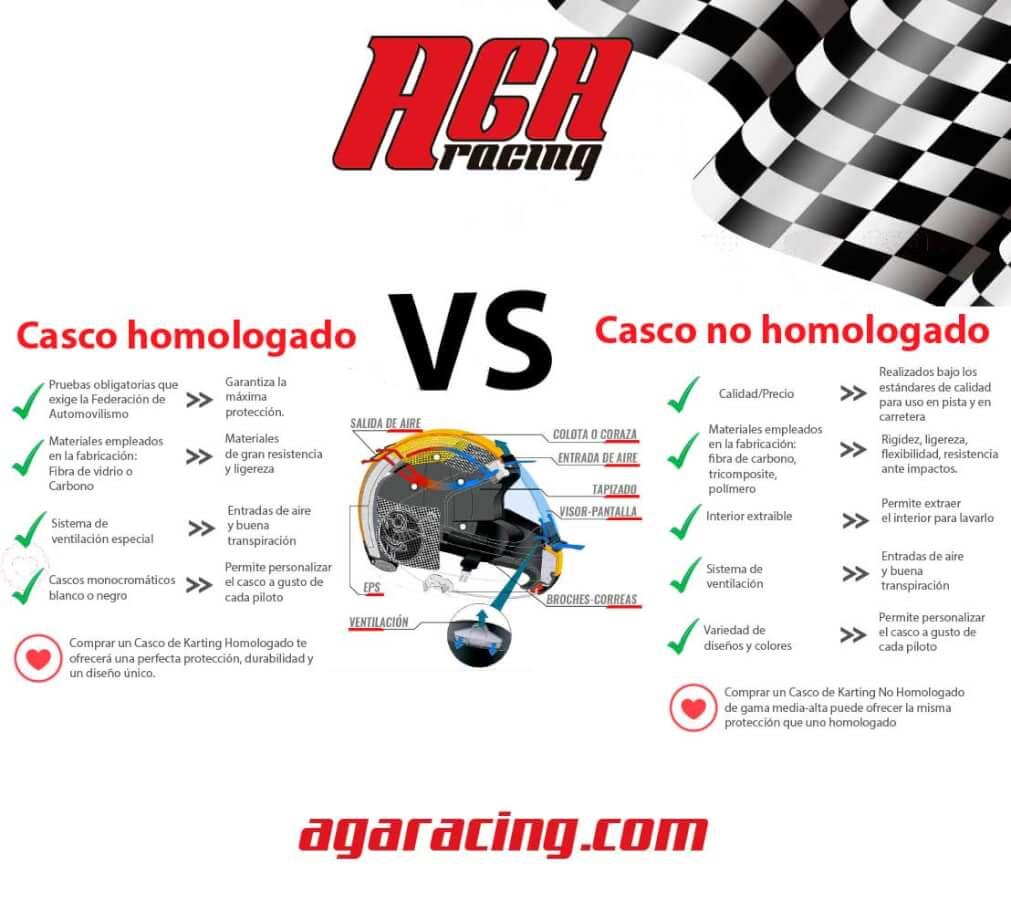 casco de karting homologado y no homologado AGA Racing tienda karting